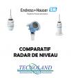 Capteur de niveau radar endress hauser fmr10 fmr20 et fmr50