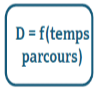 Formule Mathématique de la mesure de niveau par capteur de niveau radar